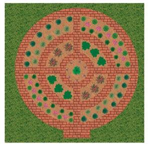Κυκλικός λαχανόκηπος